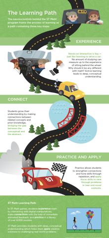 learning path poster