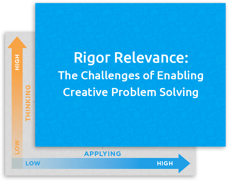 math rigor relevance slides